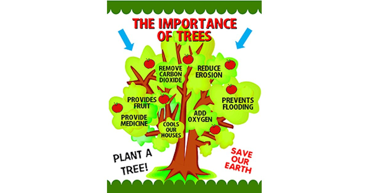 Free Dr. Arbor Talks Trees Poster